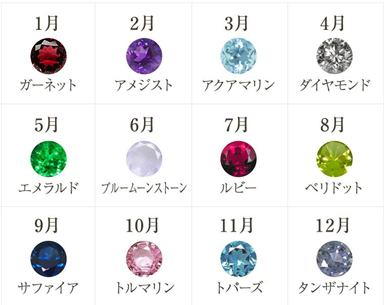 ブラックダイヤモンドの2種類 ... : ひらがな 種類 : ひらがな
